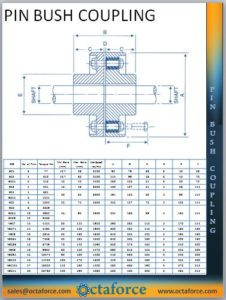 Pin Bush Couplings PDF
