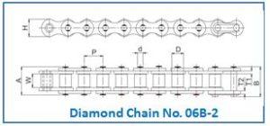 Diamond Chain No. 06B-2