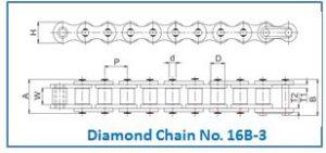 Diamond Chain No. 16B-3
