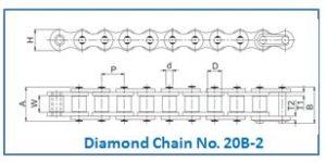 Diamond Chain No. 20B-2