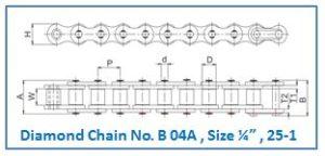 "Diamond Chain No. B 04A , Size ¼"" , 25-1"