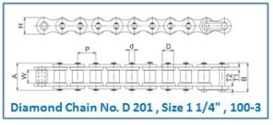 Diamond Chain No. D 201 , Size 1 1.4 , 100-3