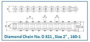 Diamond Chain No. D 321 , Size 2 , 160-1