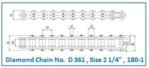 Diamond Chain No. D 361 , Size 2 1.4 , 180-1