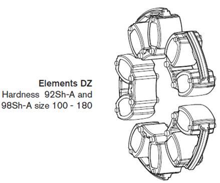 Rotex Aluminium Coupling