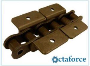 ANSI Standard Roller Chain – WK-1 Wide Contour Attachment